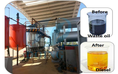 Customer from India will visit DOING for buy waste oil distillation plant