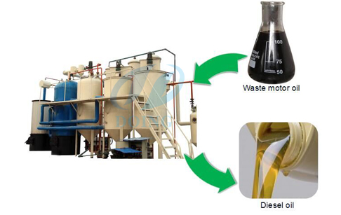 How to converting used motor oil to diesel oil ?