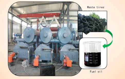 Continous pyrolysis of plastic and waste tires