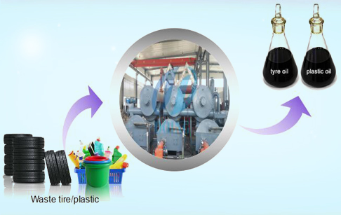 Waste tyre continuous pyrolysis production line