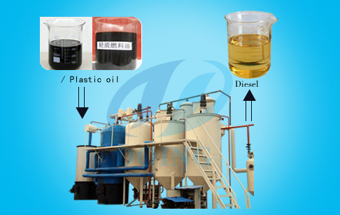 Plastic oil to diesel process machine