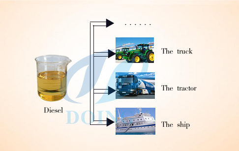 Converting used motor oil to diesel fuel plant