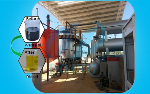 Waste engine oil to diesel machine