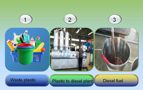 Convert waste plastic into diesel plant