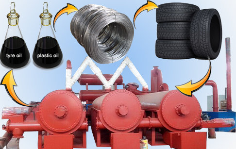 Contiunuous production waste tire pyrolysis plant