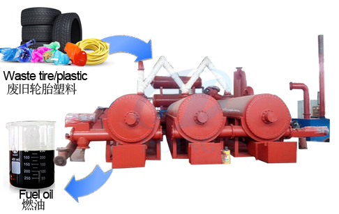 Recycling waste plastic by continuous pyrolysis plant
