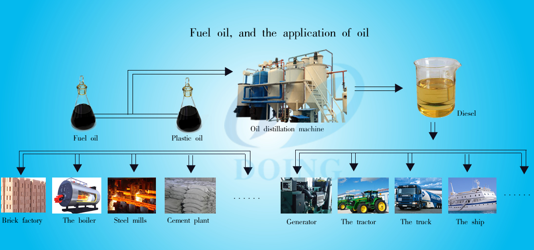 waste tyre solutions continuous waste tyre pyrolysis plant