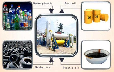 Advantages of continuous waste tire pyrolysis plant