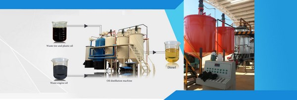 waste oil to diesel plant cost