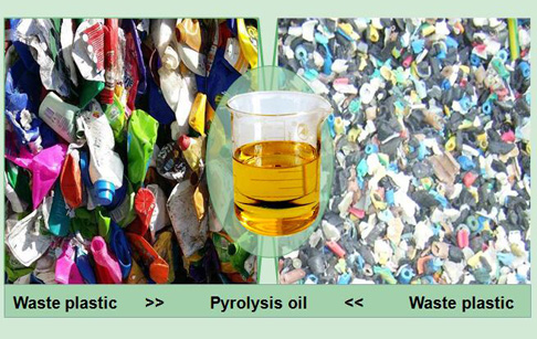 How to convert plastic waste to crude oil ?