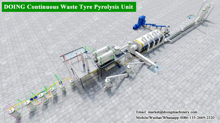 continuous tyre pyrolysis unit