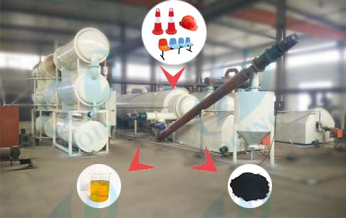 continuous plastic to oil machine