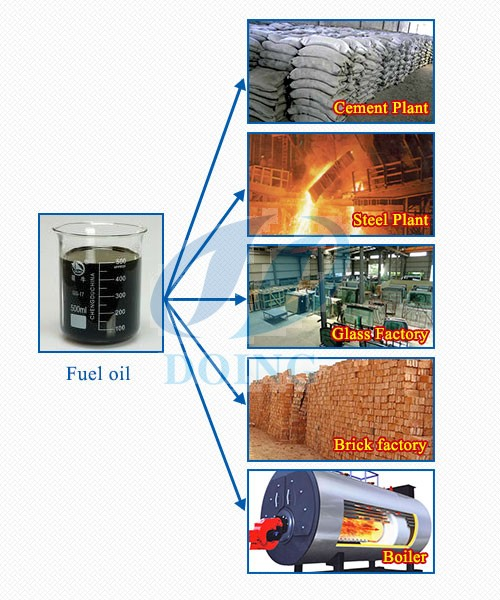 continuous waste pyrolysis plant