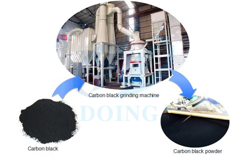 carbon black grinding machine