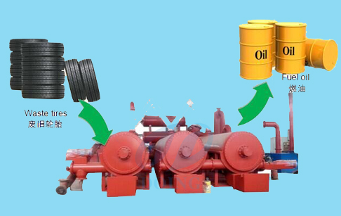continuous pyrolysis plant for tire recycling