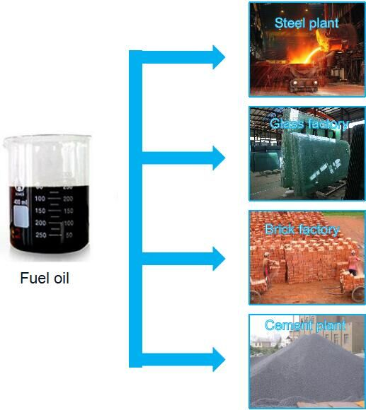 continuous pyrolysis of plastic and waste tire