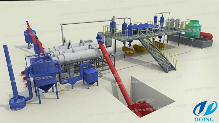 continuous process pyrolysis plant