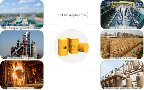 where to use tyre pyrolysis oil